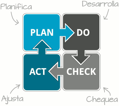Plan empresas en crisis